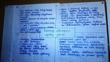 Plakat przedstawiający efekty pracy grupy I dotyczące edukacji włączającej