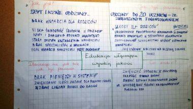 Plakat przedstawiający efekty pracy grupy II dotyczące edukacji włączającej